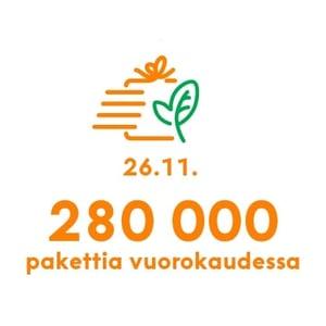 280000_pkt-vuorokaudessa