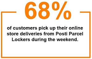 68pros-pick-up-parcels-during-weekend
