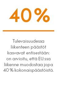 40 prosenttia.jpg