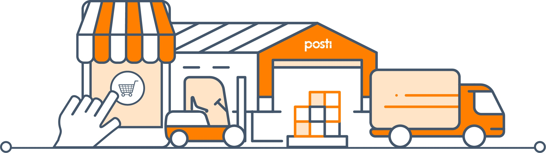 Posti-kuinka-ulkoistaa-verkkokaupan-varasto-ohje