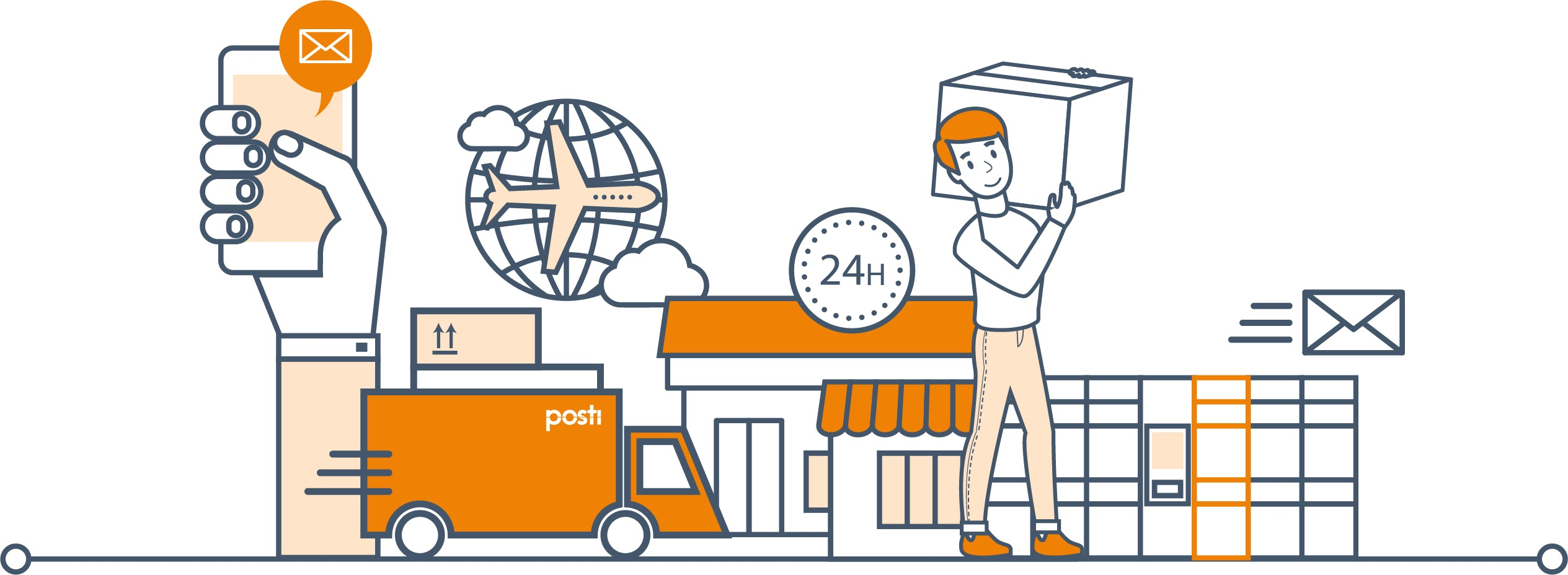 posti-toimitusvaihtoehdot-ohje