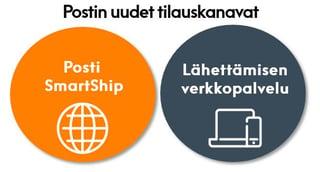 postin-uudet-tilauskanavat.jpg